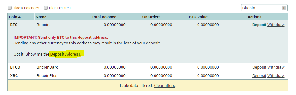 vi bitcoin poloniex